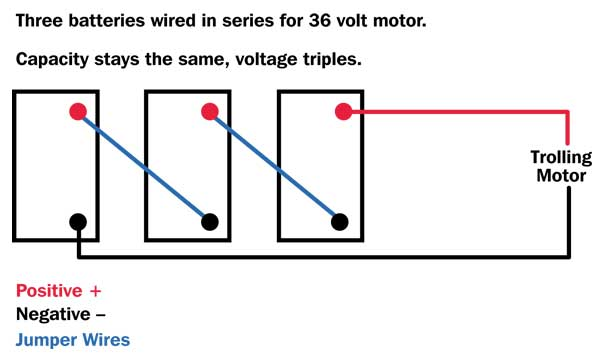 Parallel Serial Battery Wiring Basics