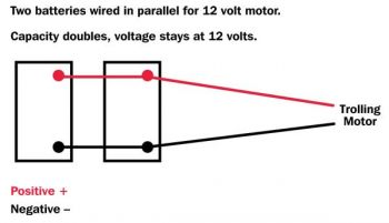 Parallel, serial battery wiring basics